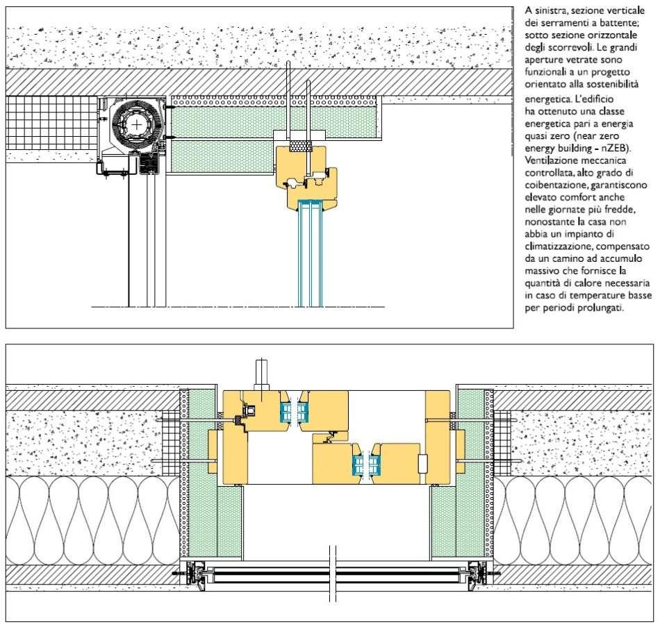 Serramenti isolanti: particolare della progettazione della posa in opera